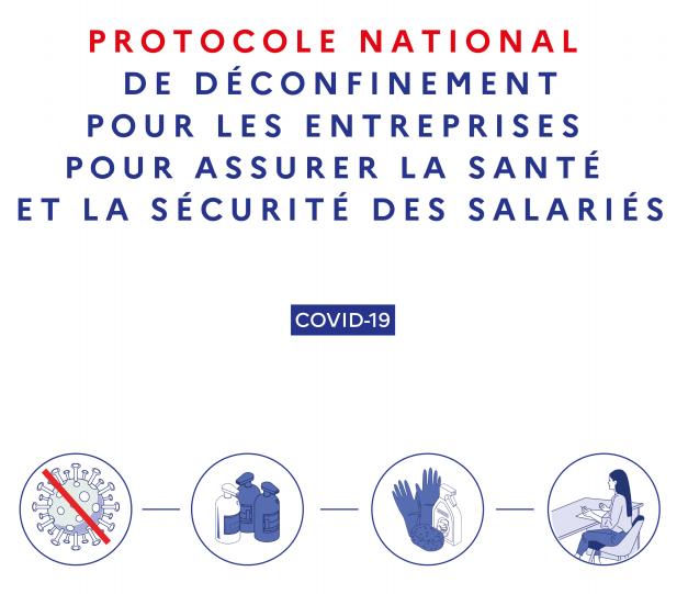 Découvrez le protocole de déconfinement publié par le Ministère du travail