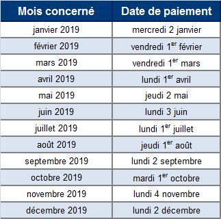 Calendrier Retraite Carsat 2020.Calendrier Des Paiements De La Retraite 2019 Ganumbbumet Ml